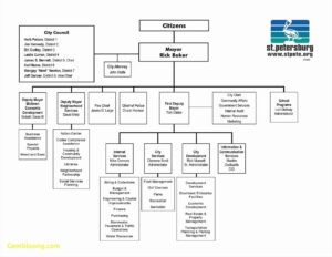021 Microsoft Word Flowchart Template Flow Chart Regarding Microsoft Word Flowchart Template