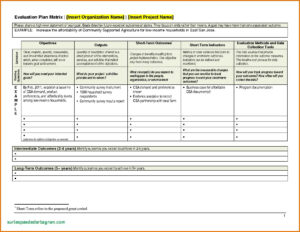 023 Plan Templates 20Software20Lan Template Free with regard to Project Implementation Report Template