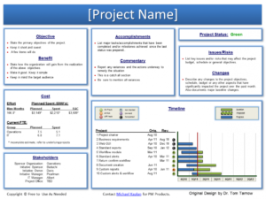 023 Project Status Report Template 20Schedule Management with regard to Weekly Project Status Report Template Powerpoint