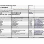 024 Daily Vehicle Inspection Report Templates Form Pdf Throughout Vehicle Inspection Report Template