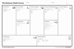 024 Template Ideas Business Model Canvas Word And regarding Business Canvas Word Template
