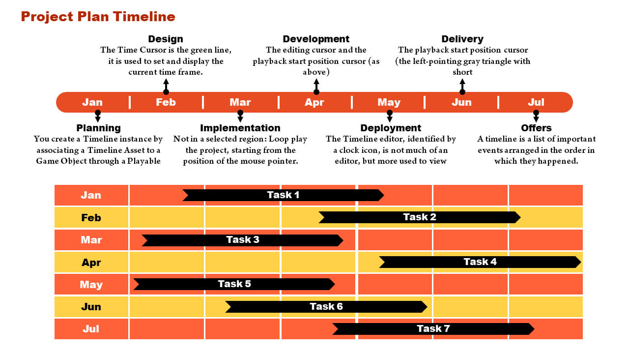 025 Project20Timeline20Template20Powerpoint Project Plan With Regard To Project Schedule Template Powerpoint