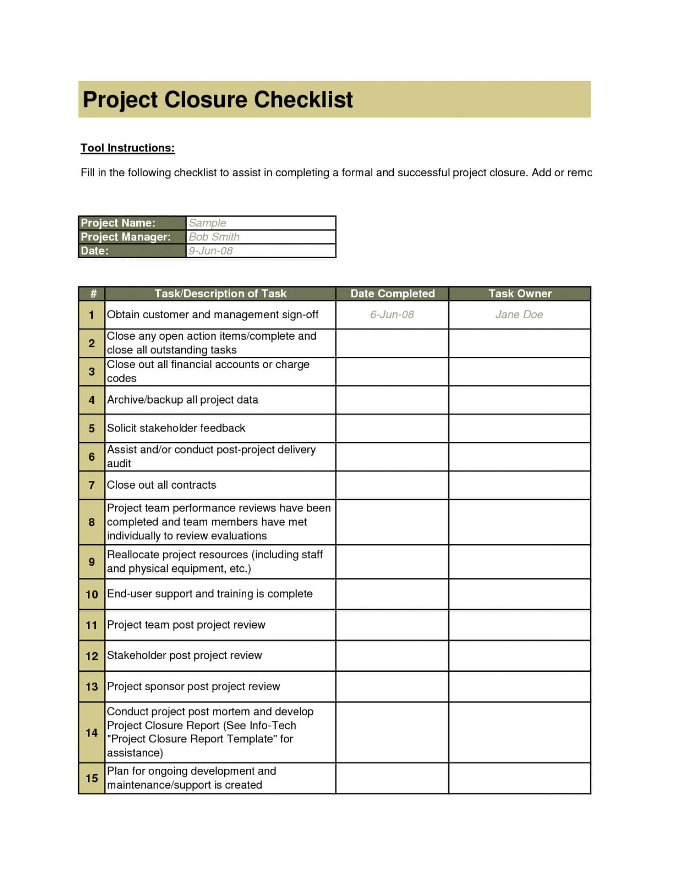 027 Project Charter Template Ppt 20Schedule Sample Plan20Nt Intended For Project Closure Report Template Ppt