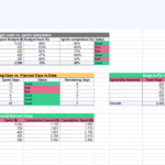 1 Must Have Agile Status Report Template   Free Download With Regard To Agile Status Report Template