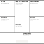 1-Page Business Plan | Leanstack with Lean Canvas Word Template