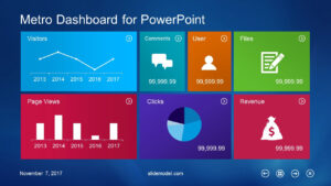 10 Best Dashboard Templates For Powerpoint Presentations with regard to Project Dashboard Template Powerpoint Free