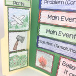 10 Book Report Ideas That Kids Will Love – Appletastic Learning Inside Mobile Book Report Template