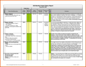 10+ Daily Work Status Report Template | Iwsp5 Intended For Daily Work Report Template