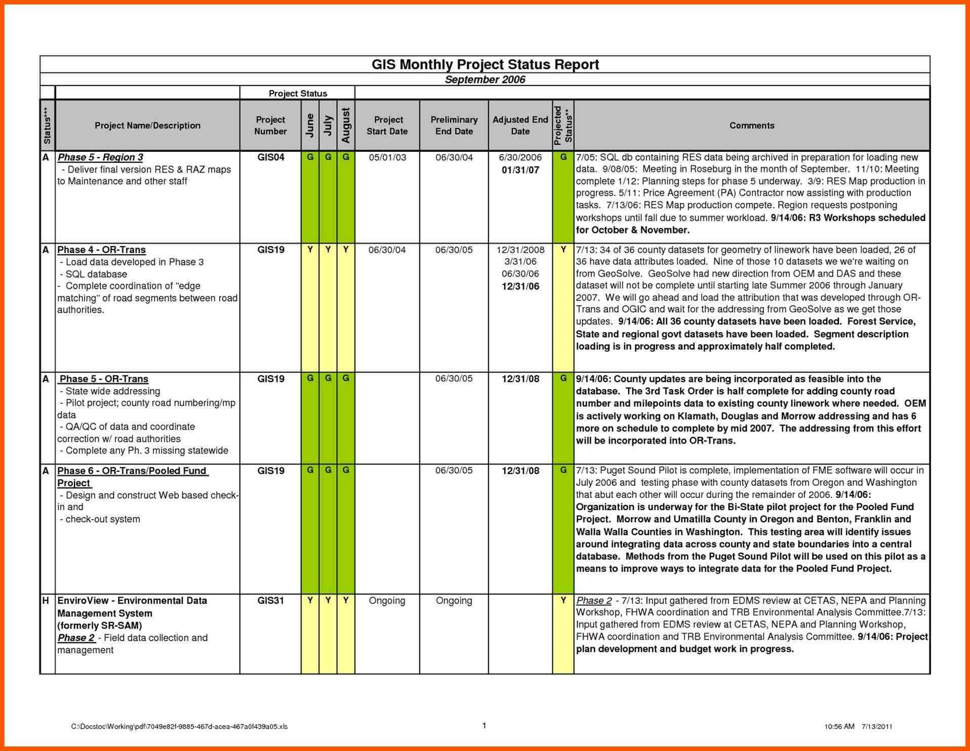 10+ Daily Work Status Report Template | Iwsp5 Throughout Job Progress Report Template
