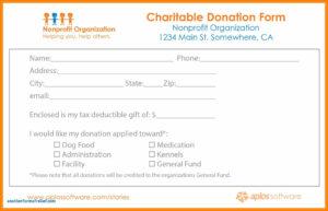 10+ Donation Report Template | Instinctual Intelligence within Donation Report Template