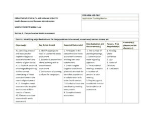 12 Needs Assessment Template For Training   Proposal Resume with Training Needs Analysis Report Template