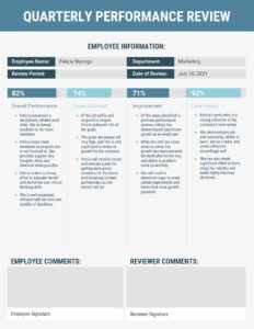 12 Powerful Performance Review Examples (+ Expert Tips) with Website Evaluation Report Template