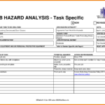 13+ Job Safety Analysis Examples - Pdf, Word, Pages | Examples regarding Safety Analysis Report Template