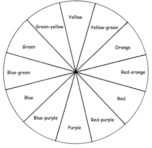 1524X1485 Color Wheel Activity Sheet Color Wheel Template pertaining to Blank Color Wheel Template