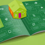 19+ 3D Pop-Up Brochure Designs | Free & Premium Templates for Pop Up Brochure Template