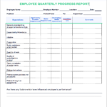 2 Easy Quarterly Progress Report Templates | Free Download in Quarterly Status Report Template