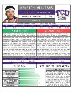 2018 Nba Draft – Full Scouting Reports (Sample) : Nba_Draft throughout Basketball Player Scouting Report Template