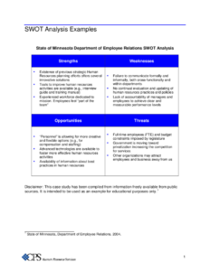 2019 Swot Analysis Template – Fillable, Printable Pdf for Strategic Analysis Report Template