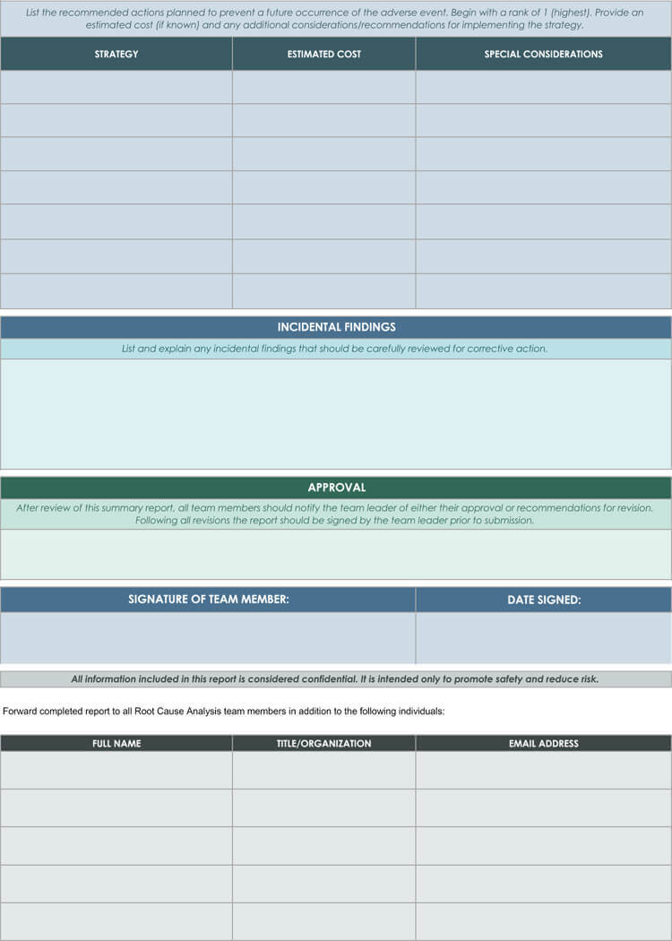 24+ Root Cause Analysis Templates (Word, Excel, Powerpoint Throughout Root Cause Report Template