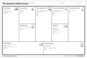 25 Business Model Canvas Templates – Supplychainmeeting with Business Model Canvas Template Word