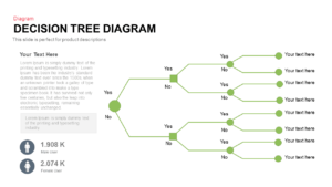 27 Images Of Event Decision Tree Template | Bfegy for Blank Decision Tree Template