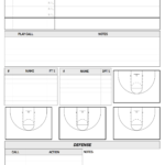 29 Images Of College Basketball Scouting Report Template Regarding Basketball Scouting Report Template