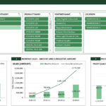 29 Images Of Report Manager Excel Template | Bfegy Intended For Sales Management Report Template