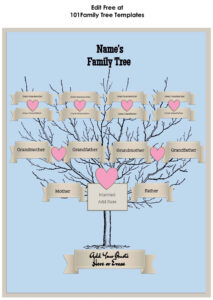 3 Generation Family Tree Generator | All Templates Are Free throughout Blank Family Tree Template 3 Generations