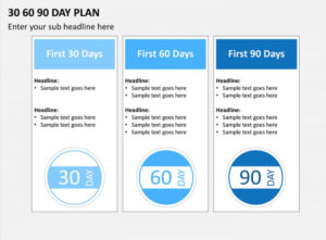 30 60 90 Day Plan Powerpoint Templates For Everyone regarding 30 60 90 Day Plan Template Powerpoint