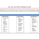 30 60 90 Day Work Plan Template | Avon Business Ideas | 90 in 30 60 90 Day Plan Template Word