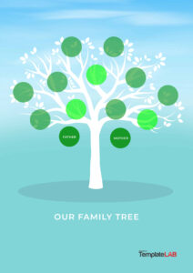 30 Free Genogram Templates & Symbols ᐅ Template Lab with Family Genogram Template Word