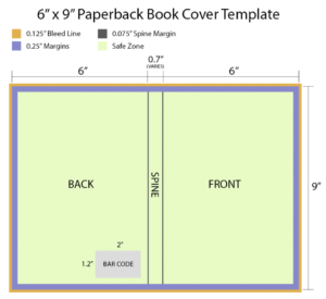 34 Inspirations Of Free Book Cover Design Templates in 6X9 Book Template For Word