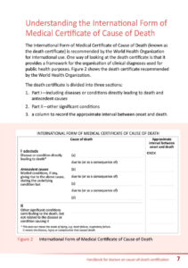 37 Blank Death Certificate Templates [100% Free] ᐅ Template Lab in Fake Death Certificate Template