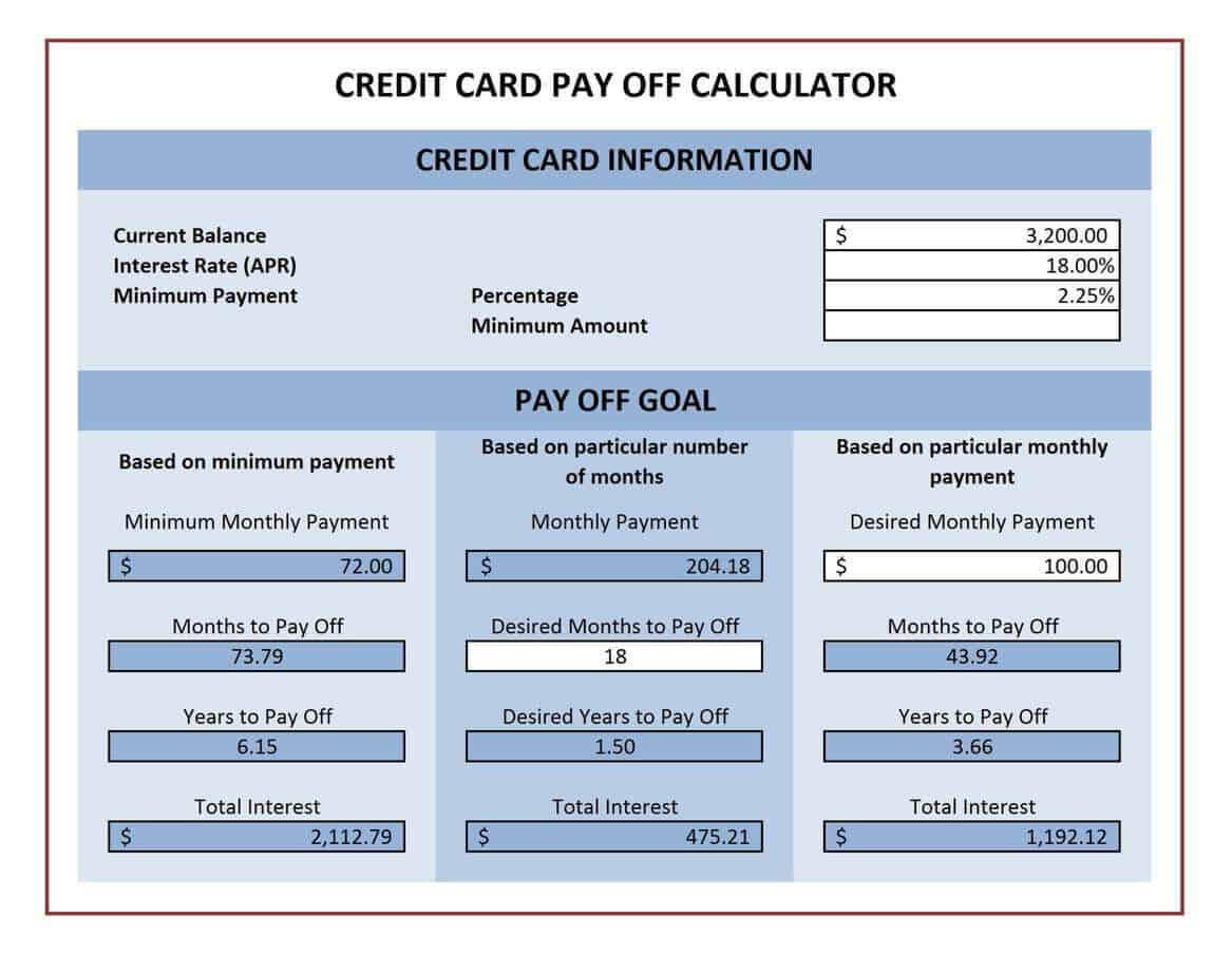 4+ Credit Card Payoff Spreadsheets - Word Excel Templates Within Credit Card Payment Spreadsheet Template