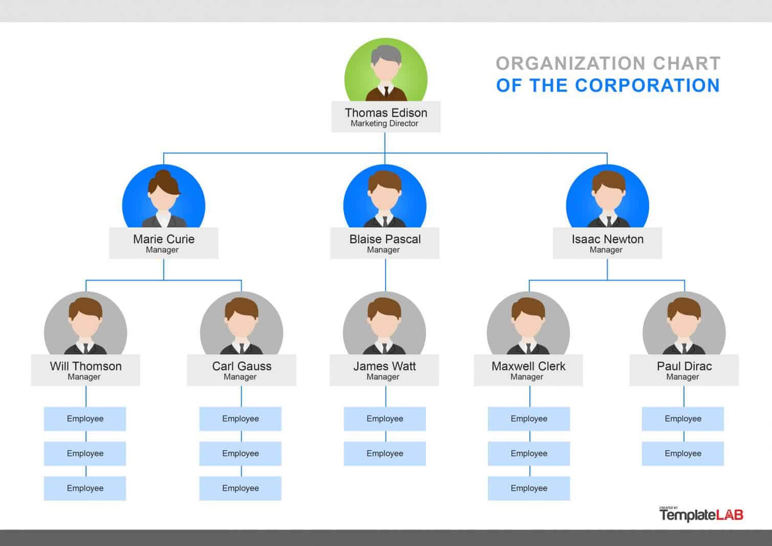 40 Organizational Chart Templates (Word, Excel, Powerpoint) In Organogram Template Word Free