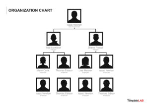 40 Organizational Chart Templates (Word, Excel, Powerpoint) intended for Company Organogram Template Word