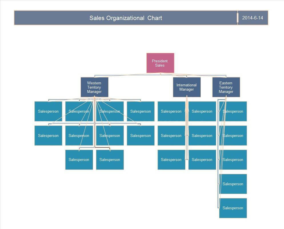 40 Organizational Chart Templates (Word, Excel, Powerpoint) Regarding Company Organogram Template Word