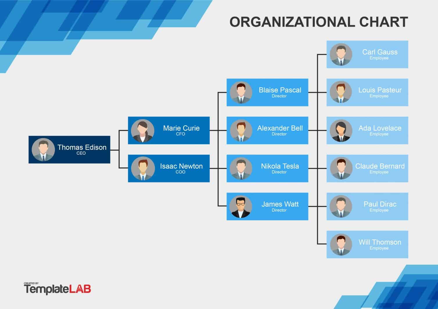 40 Organizational Chart Templates (Word, Excel, Powerpoint) Throughout Organogram Template Word Free