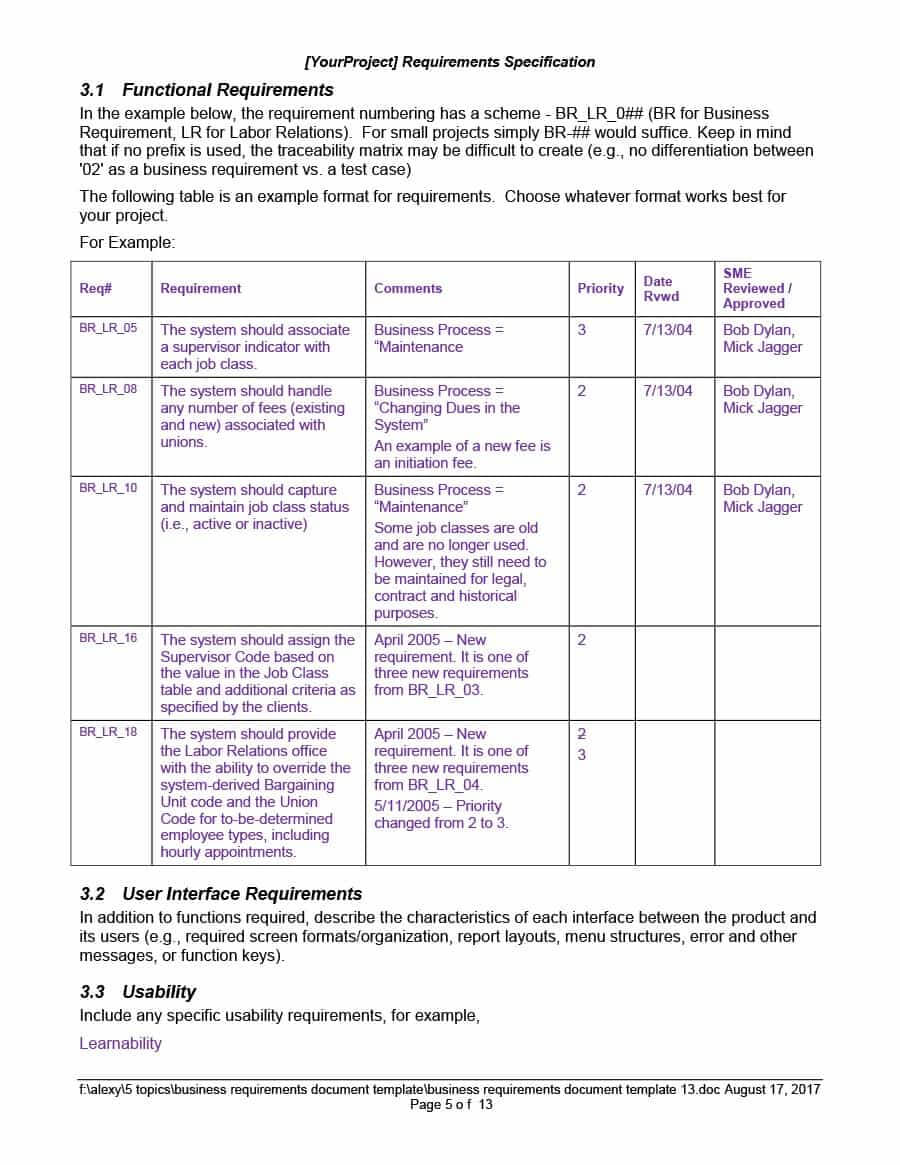 40+ Simple Business Requirements Document Templates ᐅ Regarding Report Requirements Document Template