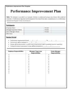 41 Free Performance Improvement Plan Templates & Examples within Performance Improvement Plan Template Word