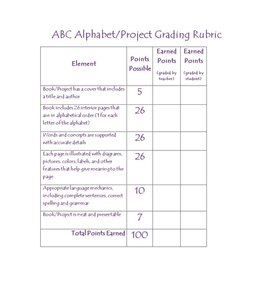 46 Editable Rubric Templates (Word Format) ᐅ Template Lab Regarding Blank Rubric Template