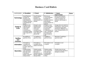 46 Editable Rubric Templates (Word Format) ᐅ Template Lab with Grading Rubric Template Word