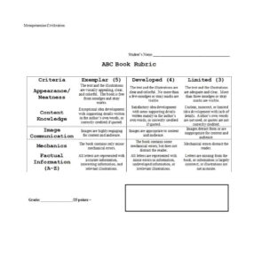 46 Editable Rubric Templates (Word Format) ᐅ Template Lab with regard to Grading Rubric Template Word
