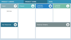 5+ Best Editable Business Canvas Templates For Powerpoint inside Lean Canvas Word Template