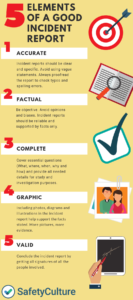 5 Elements Of A Good Incident Report [Free Template] intended for It Major Incident Report Template