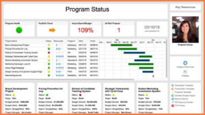 5+ Multiple Project Status Report Template | Progress Report Regarding Project Status Report Dashboard Template