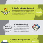 5 Simple Things To Keep In Mind When Designing Church Within Church Visitor Card Template