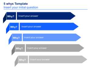 5 Whys Templates | 5 Whys Template |Ex-Mckinsey pertaining to Root Cause Analysis Template Powerpoint
