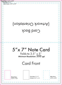 "5"" X 7"" Note Card Template – U.s. Press within 3 X 5 Index Card Template"