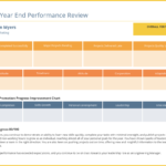 50+ Customizable Annual Report Design Templates, Examples For Good Report Templates